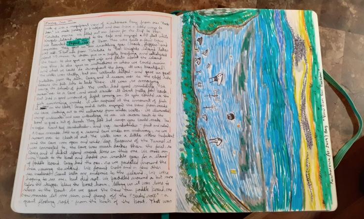 bullet journal spread drawing